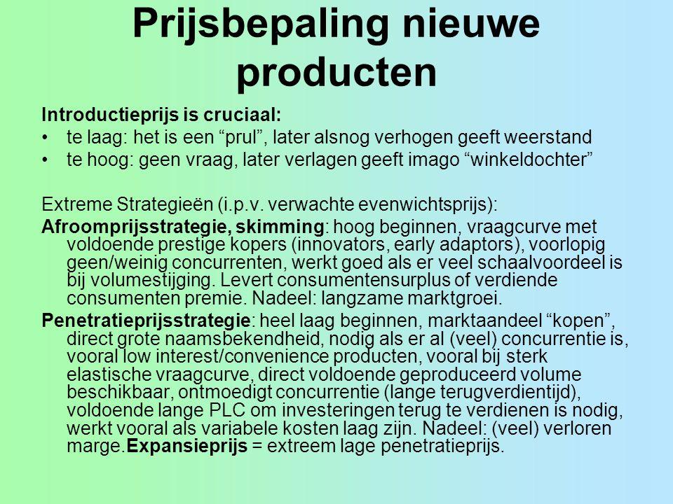 """Prijsbepaling nieuwe producten Introductieprijs is cruciaal: te laag: het is een """"prul"""", later alsnog verhogen geeft weerstand te hoog: geen vraag, la"""