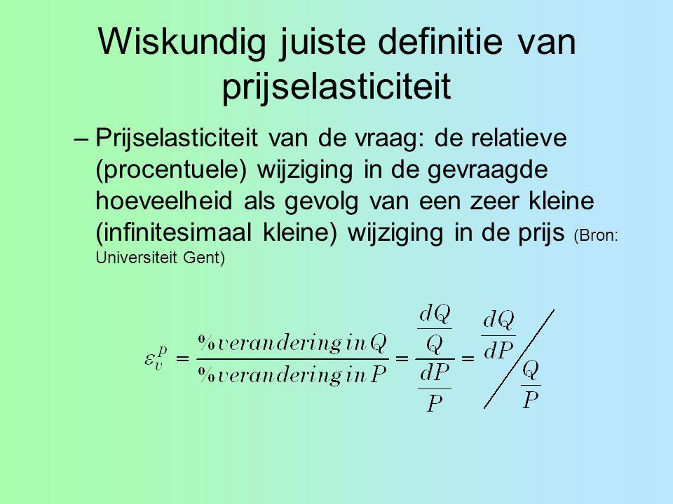 Wiskundig juiste definitie van prijselasticiteit –Prijselasticiteit van de vraag: de relatieve (procentuele) wijziging in de gevraagde hoeveelheid als
