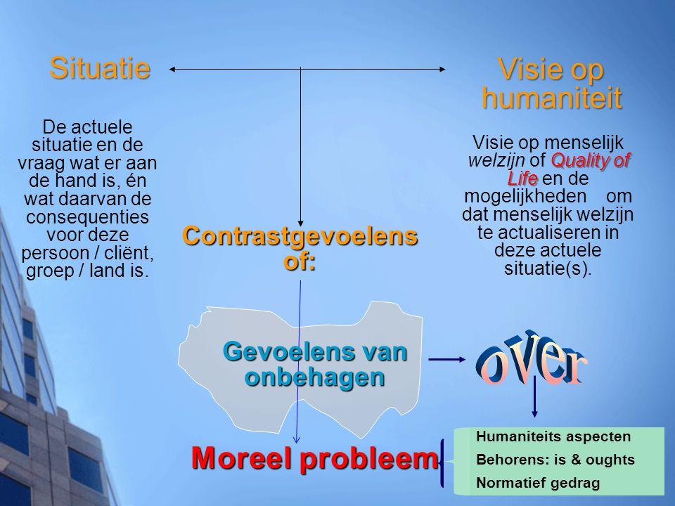 Ethiek en mensbeschouwing Ethiek steunt – MERENDEELS -op een wijsgerige of theologische antropologie.