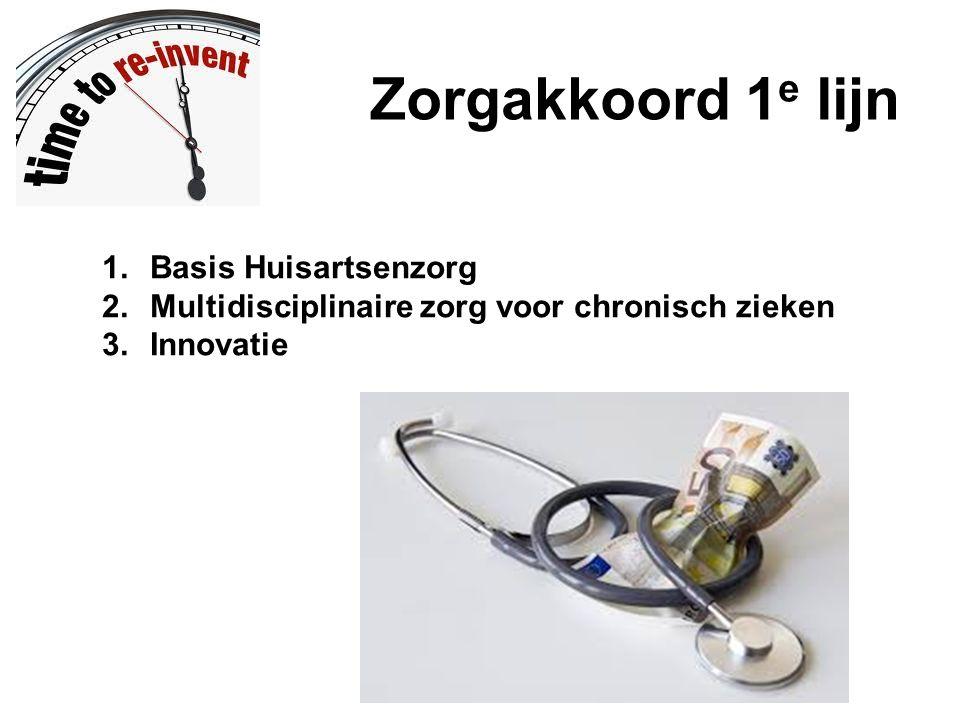 Zorgakkoord 1 e lijn 1.Basis Huisartsenzorg 2.Multidisciplinaire zorg voor chronisch zieken 3.Innovatie