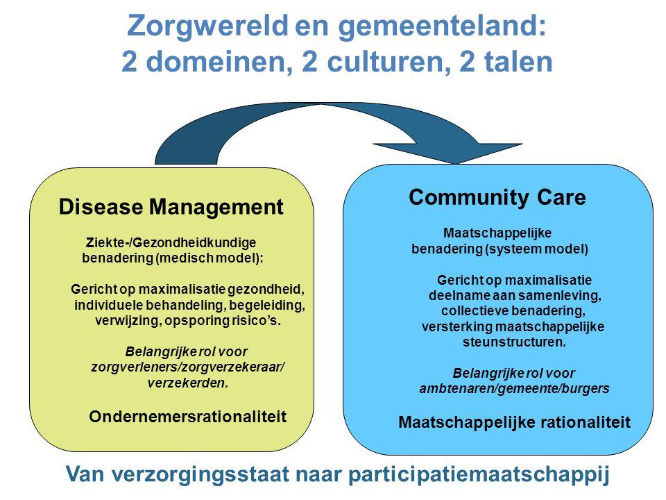 Community Care Maatschappelijke benadering (systeem model) Gericht op maximalisatie deelname aan samenleving, collectieve benadering, versterking maatschappelijke steunstructuren.