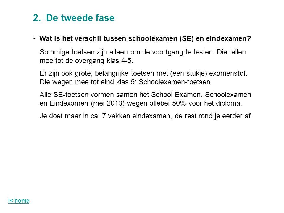 2.De tweede fase Wat is het verschil tussen schoolexamen (SE) en eindexamen.
