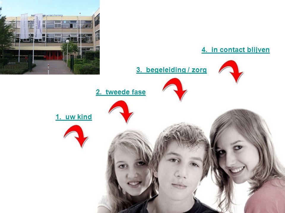 3. begeleiding / zorg 2. tweede fase 4. in contact blijven 1. uw kind