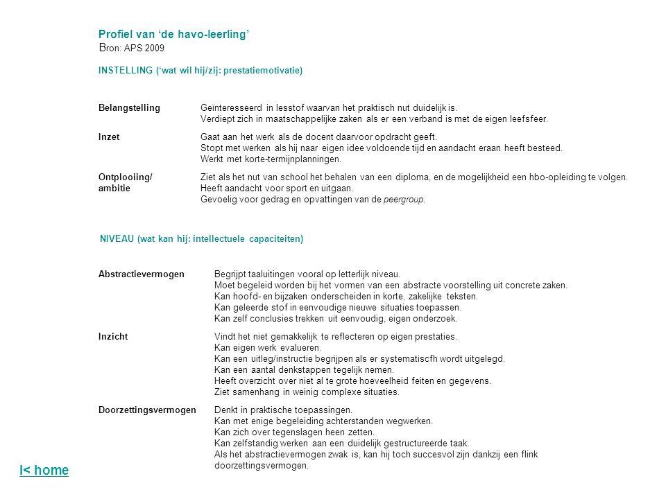 Profiel van 'de havo-leerling' B ron: APS 2009 INSTELLING ('wat wil hij/zij: prestatiemotivatie) BelangstellingGeïnteresseerd in lesstof waarvan het p