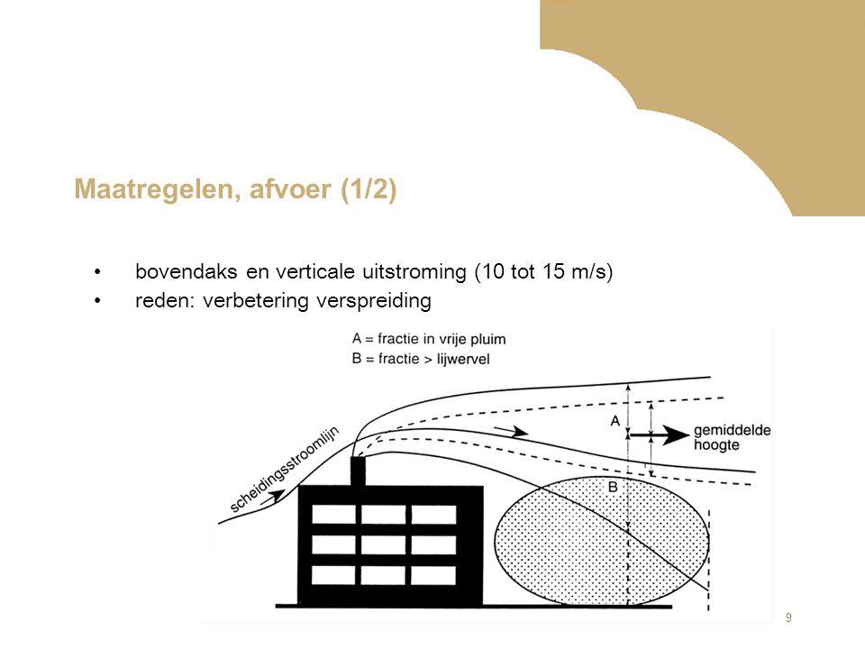 9 Maatregelen, afvoer (1/2) bovendaks en verticale uitstroming (10 tot 15 m/s) reden: verbetering verspreiding