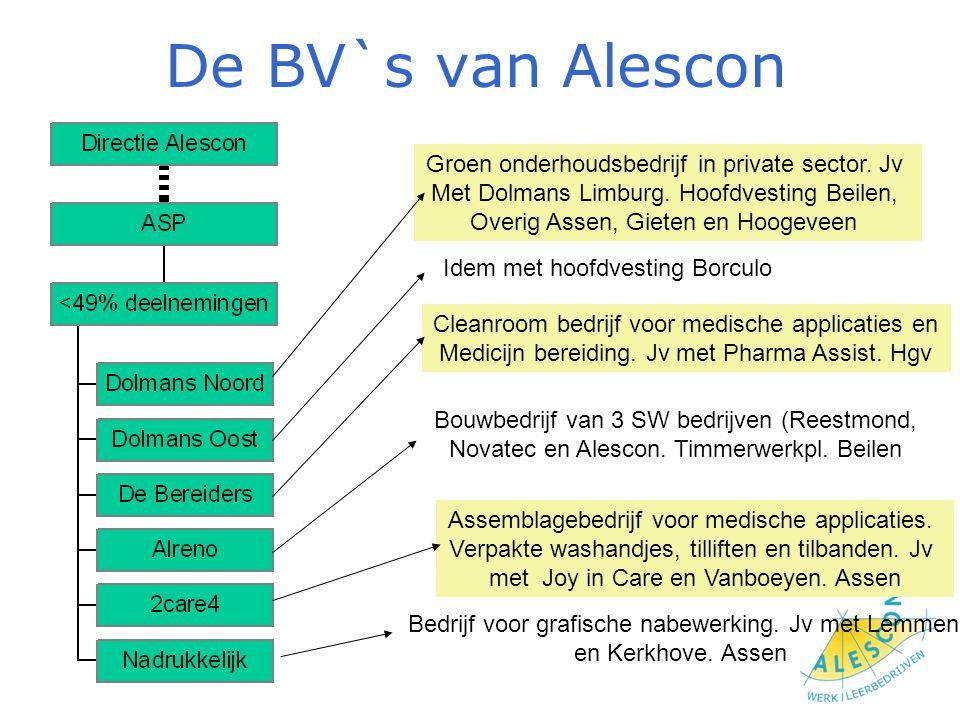De BV`s van Alescon Groen onderhoudsbedrijf in private sector.