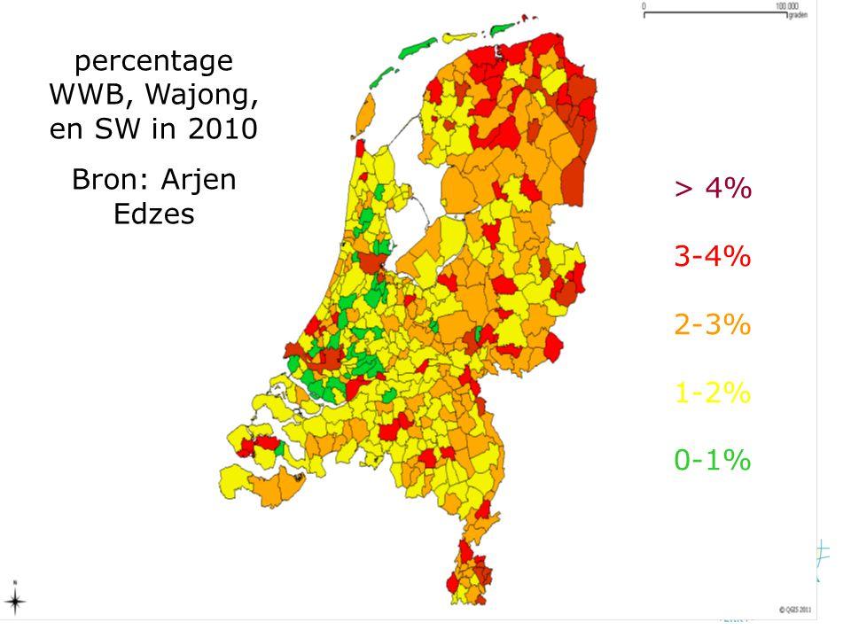 percentage WWB, Wajong, en SW in 2010 Bron: Arjen Edzes > 4% 3-4% 2-3% 1-2% 0-1%