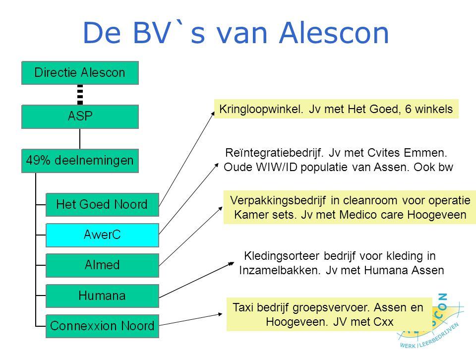 De BV`s van Alescon Kringloopwinkel.Jv met Het Goed, 6 winkels Reïntegratiebedrijf.