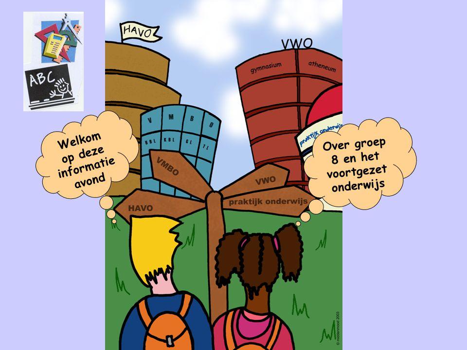 PROGRAMMA VAN DE AVOND Algemene informatie over groep 8 Overzicht voortgezet onderwijs in Nederland De schoolverlaterstest Het onderwijskundig rapport Overzicht van scholen voor het vo in de regio Tijd voor vragen © Netwerk warme koude overdracht