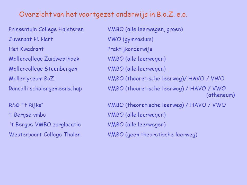 Overzicht van het voortgezet onderwijs in B.o.Z. e.o. Prinsentuin College HalsterenVMBO (alle leerwegen, groen) Juvenaat H. HartVWO (gymnasium) Het Kw