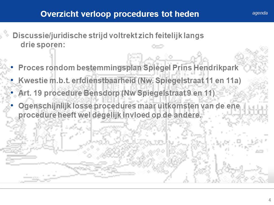 44 Discussie/juridische strijd voltrekt zich feitelijk langs drie sporen: Overzicht verloop procedures tot heden agenda Proces rondom bestemmingsplan Spiegel Prins Hendrikpark Kwestie m.b.t.