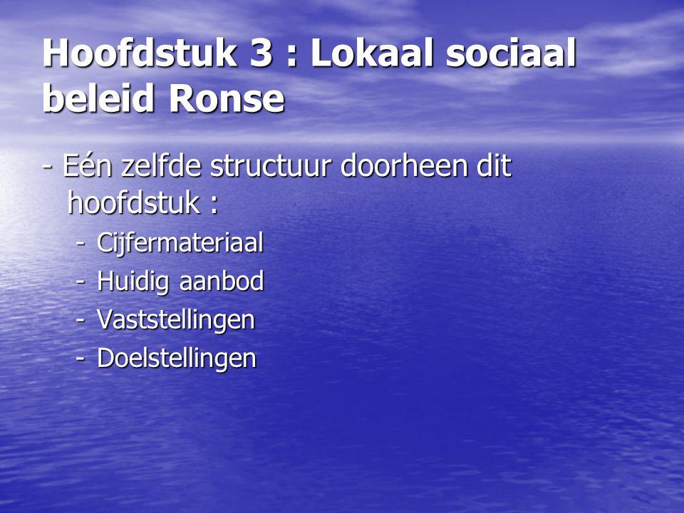 Hoofdstuk 3 : Lokaal sociaal beleid Ronse - Eén zelfde structuur doorheen dit hoofdstuk : -Cijfermateriaal -Huidig aanbod -Vaststellingen -Doelstellin