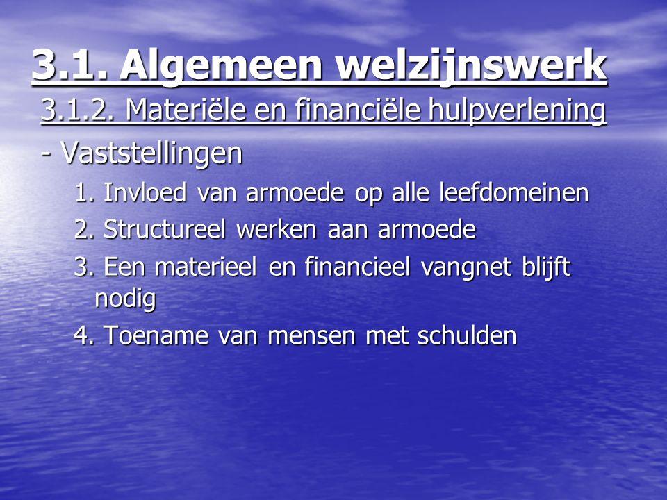 3.1.2. Materiële en financiële hulpverlening - Vaststellingen 1. Invloed van armoede op alle leefdomeinen 2. Structureel werken aan armoede 3. Een mat