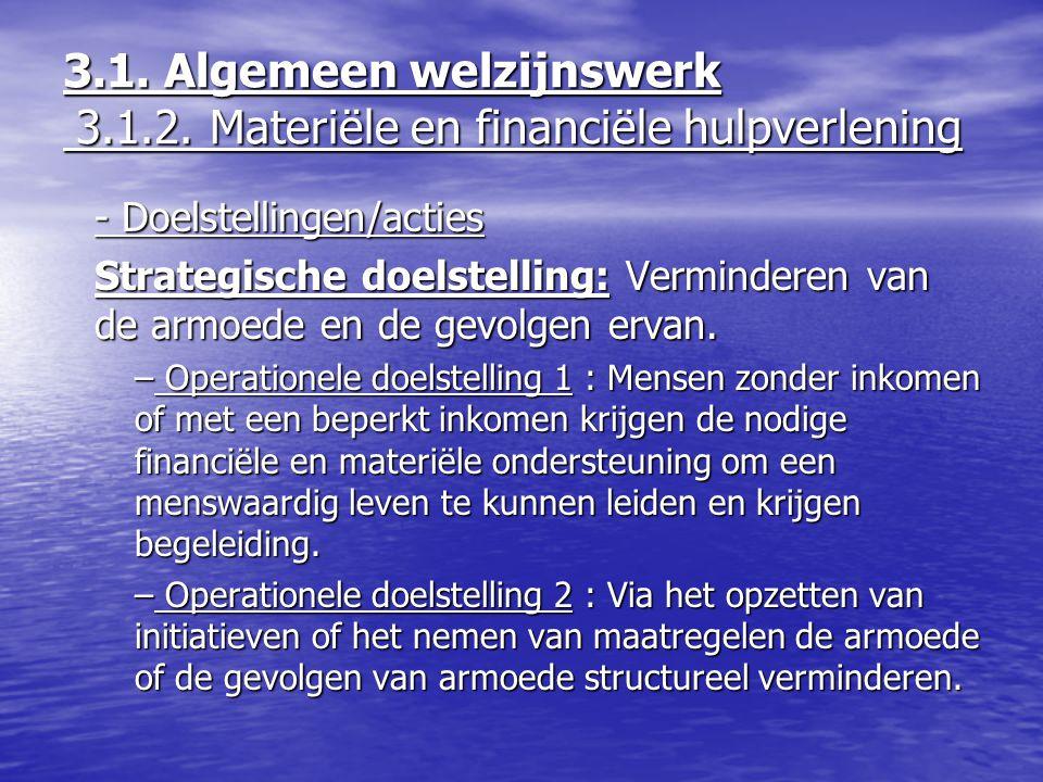 - Doelstellingen/acties Strategische doelstelling: Verminderen van de armoede en de gevolgen ervan. – Operationele doelstelling 1 : Mensen zonder inko
