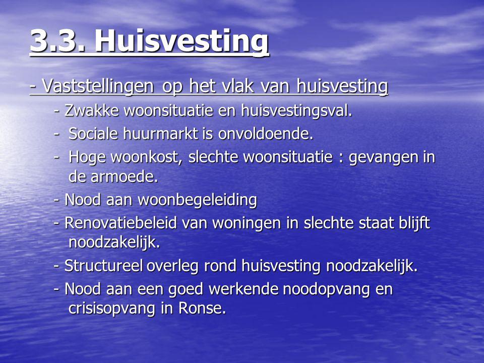 3.3. Huisvesting - Vaststellingen op het vlak van huisvesting - Zwakke woonsituatie en huisvestingsval. -Sociale huurmarkt is onvoldoende. -Hoge woonk