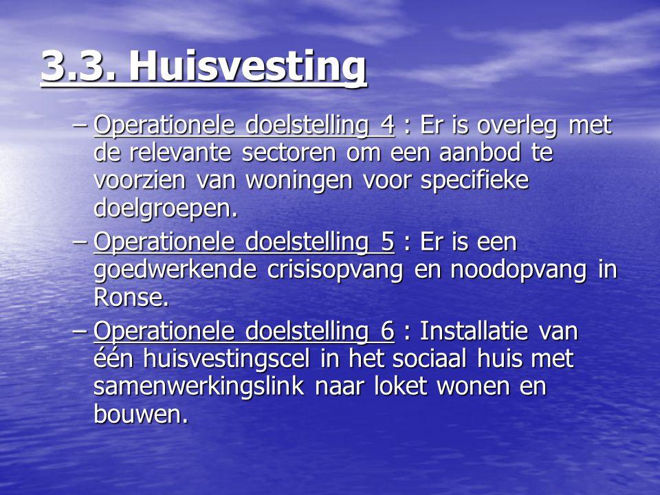 3.3. Huisvesting –Operationele doelstelling 4 : Er is overleg met de relevante sectoren om een aanbod te voorzien van woningen voor specifieke doelgro