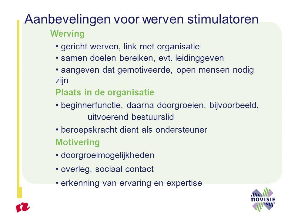 Aanbevelingen voor werven stimulatoren Werving gericht werven, link met organisatie samen doelen bereiken, evt.