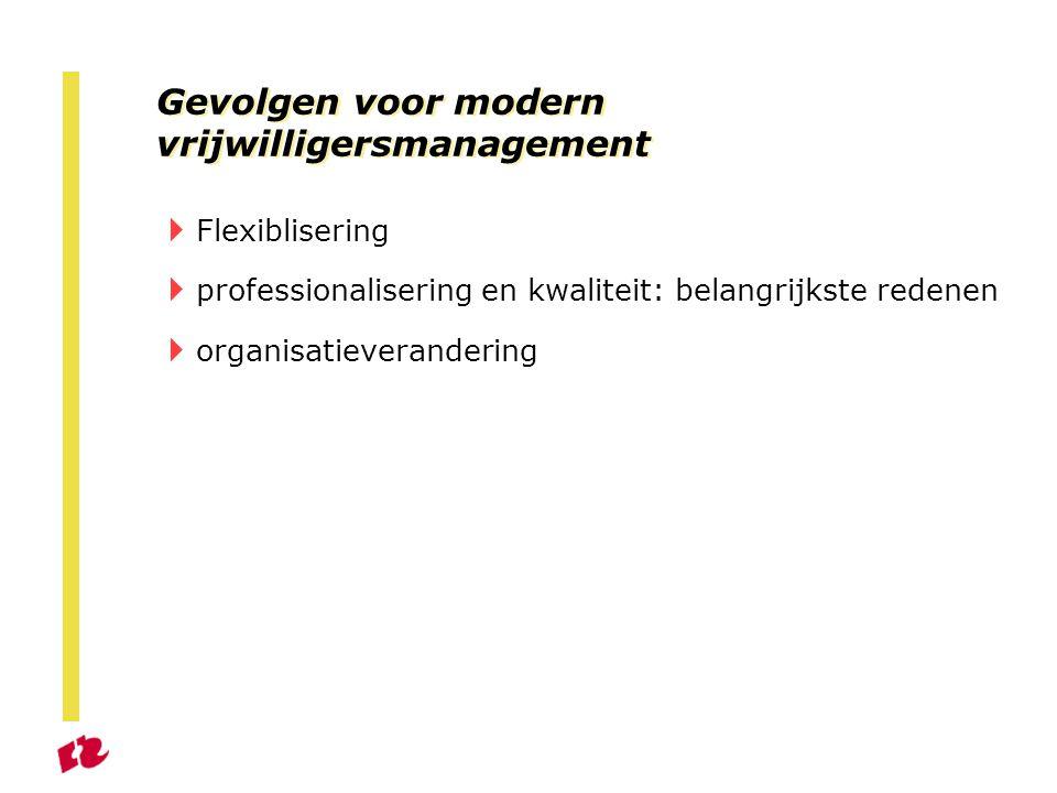 Gevolgen voor modern vrijwilligersmanagement  Flexiblisering  professionalisering en kwaliteit: belangrijkste redenen  organisatieverandering