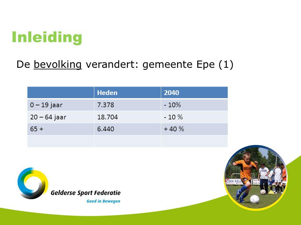 Inleiding De bevolking verandert: gemeente Epe (1) Heden2040 0 – 19 jaar7.378- 10% 20 – 64 jaar18.704- 10 % 65 +6.440+ 40 %