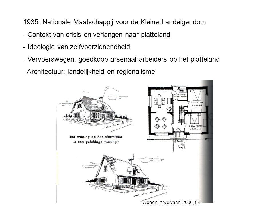 1935: Nationale Maatschappij voor de Kleine Landeigendom - Context van crisis en verlangen naar platteland - Ideologie van zelfvoorzienendheid - Vervo