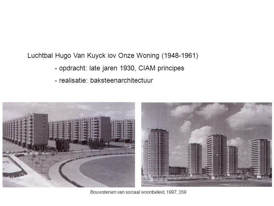 Luchtbal Hugo Van Kuyck iov Onze Woning (1948-1961) - opdracht: late jaren 1930, CIAM principes - realisatie: baksteenarchitectuur Bouwstenen van soci