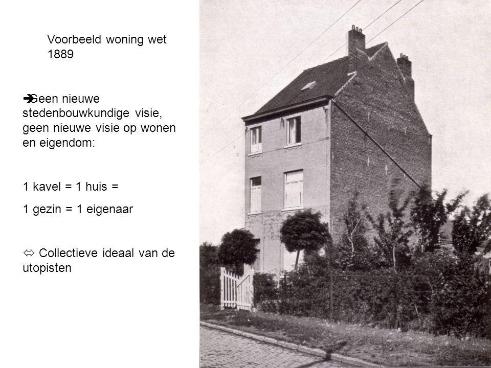 Voorbeeld woning wet 1889  Geen nieuwe stedenbouwkundige visie, geen nieuwe visie op wonen en eigendom: 1 kavel = 1 huis = 1 gezin = 1 eigenaar  Col