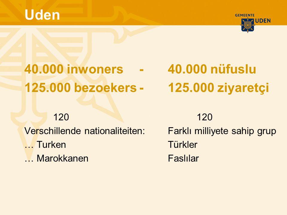 Uden 40.000 inwoners-40.000 nüfuslu 125.000 bezoekers-125.000 ziyaretçi120 Verschillende nationaliteiten:Farklı milliyete sahip grup … TurkenTürkler … MarokkanenFaslılar