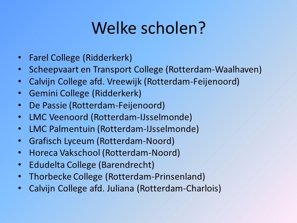 Keuze Voortgezet Onderwijs 6 VWO 5 HAVO 4 VMBOPRO 3 TLGLKBLBBL 2 1 WOHBOMBOWerken Leerwegondersteunend onderwijs Niveau 3 en 4 Niveau 2 en 3 Niveau 1 en 2
