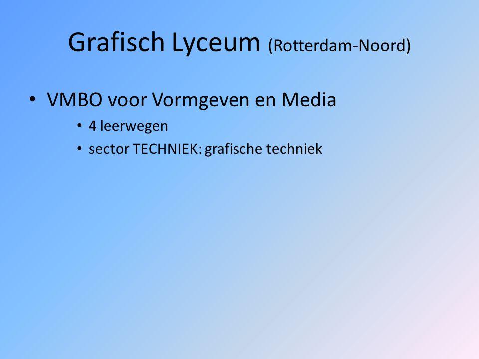 LMC Palmentuin (Rotterdam-IJsselmonde) VMBO Theoretische, Gemengde en Kaderberoepsgerichte Leerweg sector ECONOMIE (administratie en handel) sector ZO