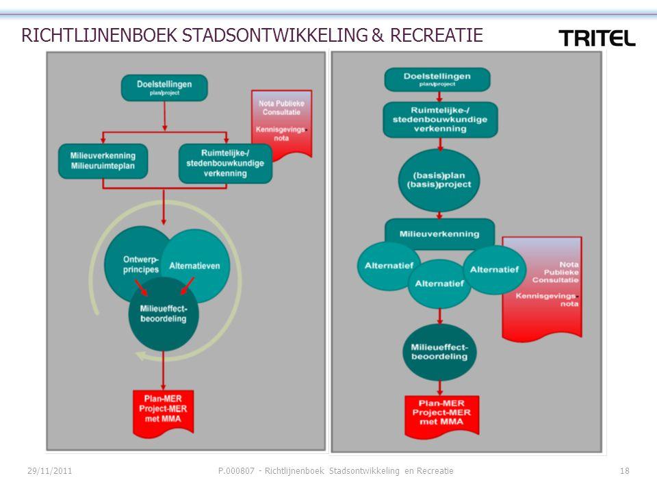 29/11/2011P.000807 - Richtlijnenboek Stadsontwikkeling en Recreatie18 RICHTLIJNENBOEK STADSONTWIKKELING & RECREATIE