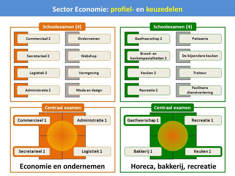 Economie en ondernemen Sector Economie: profiel- en keuzedelen Horeca, bakkerij, recreatie Commercieel 1 Secretarieel 1 Logistiek 1 Administratie 1 Ga
