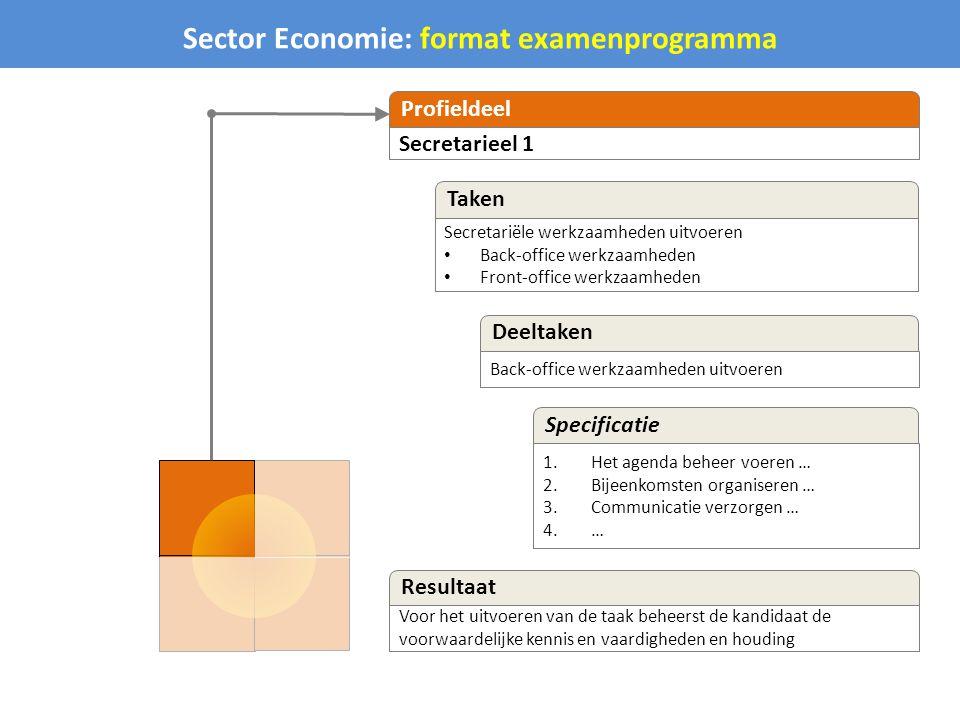 Sector Economie: format examenprogramma Profieldeel Taken Deeltaken Resultaat Specificatie Secretarieel 1 Secretariële werkzaamheden uitvoeren Back-of