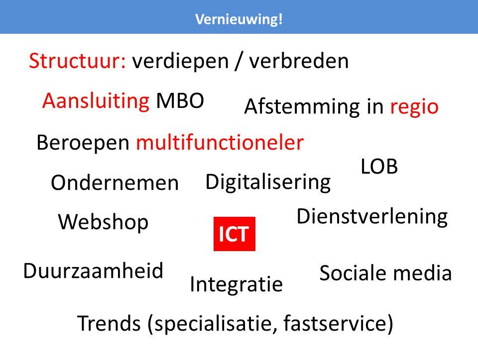 Vernieuwing! Duurzaamheid Structuur: verdiepen / verbreden Beroepen multifunctioneler Digitalisering Ondernemen Webshop Sociale media Integratie LOB A
