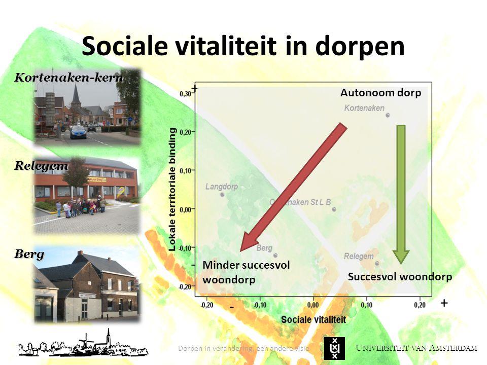 U NIVERSITEIT VAN A MSTERDAM Sociale vitaliteit in dorpen Dorpen in verandering, een andere visie Kortenaken-kern Relegem Berg + - - + Autonoom dorp S