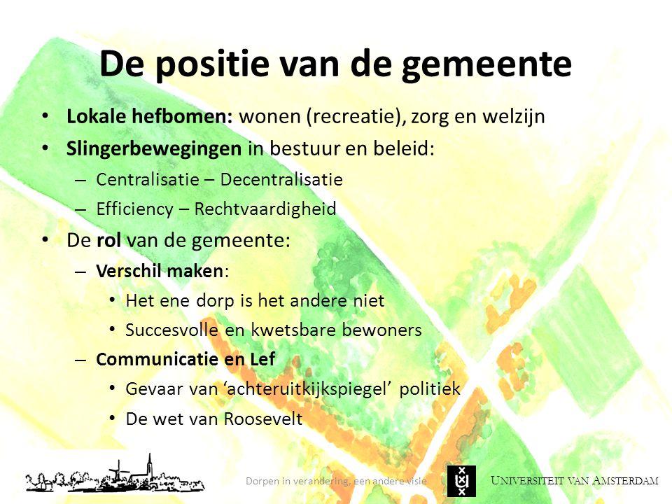 U NIVERSITEIT VAN A MSTERDAM De positie van de gemeente Lokale hefbomen: wonen (recreatie), zorg en welzijn Slingerbewegingen in bestuur en beleid: –