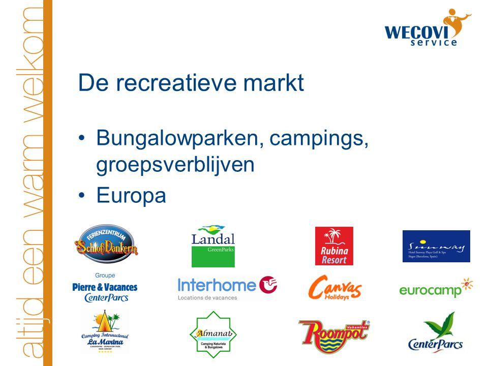 De recreatieve markt Bungalowparken, campings, groepsverblijven Europa