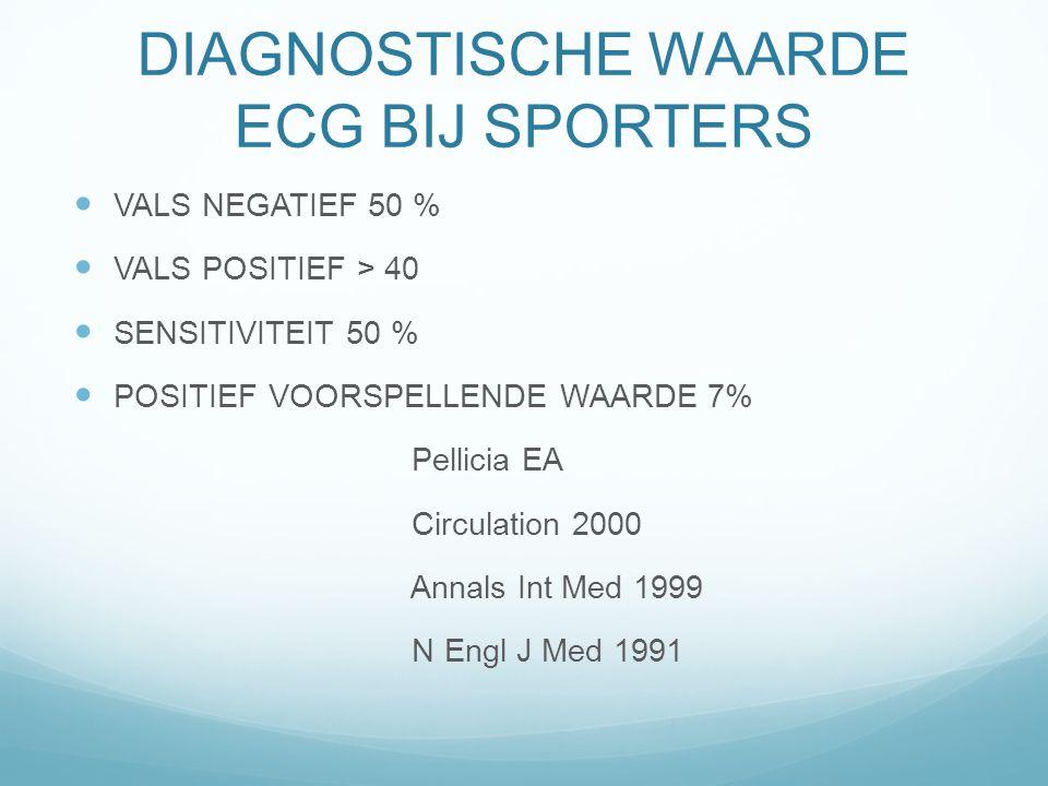 DIAGNOSTISCHE WAARDE ECG BIJ SPORTERS VALS NEGATIEF 50 % VALS POSITIEF > 40 SENSITIVITEIT 50 % POSITIEF VOORSPELLENDE WAARDE 7% Pellicia EA Circulatio