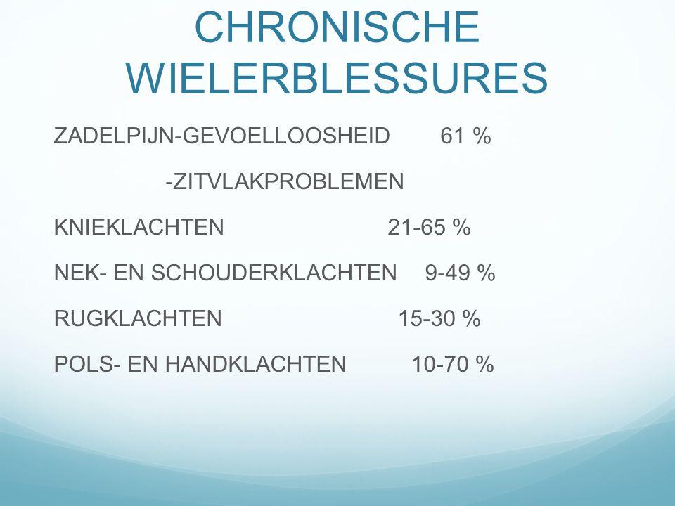 CHRONISCHE WIELERBLESSURES ZADELPIJN-GEVOELLOOSHEID 61 % -ZITVLAKPROBLEMEN KNIEKLACHTEN 21-65 % NEK- EN SCHOUDERKLACHTEN 9-49 % RUGKLACHTEN 15-30 % PO