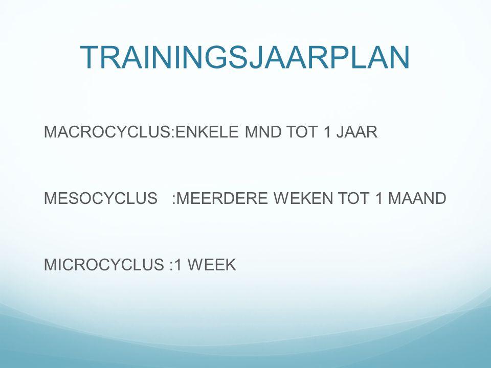 TRAININGSJAARPLAN MACROCYCLUS:ENKELE MND TOT 1 JAAR MESOCYCLUS :MEERDERE WEKEN TOT 1 MAAND MICROCYCLUS :1 WEEK