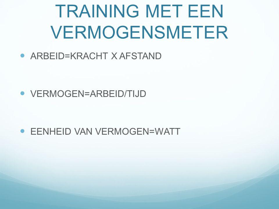TRAINING MET EEN VERMOGENSMETER ARBEID=KRACHT X AFSTAND VERMOGEN=ARBEID/TIJD EENHEID VAN VERMOGEN=WATT