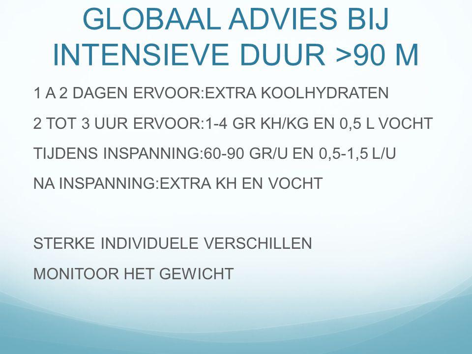 GLOBAAL ADVIES BIJ INTENSIEVE DUUR >90 M 1 A 2 DAGEN ERVOOR:EXTRA KOOLHYDRATEN 2 TOT 3 UUR ERVOOR:1-4 GR KH/KG EN 0,5 L VOCHT TIJDENS INSPANNING:60-90