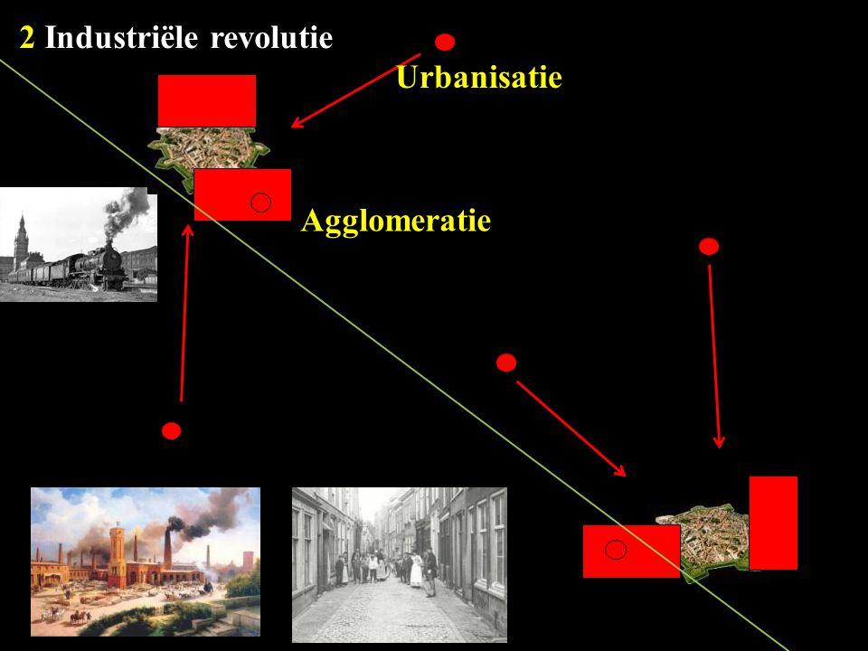 2 Industriële revolutie Urbanisatie Agglomeratie