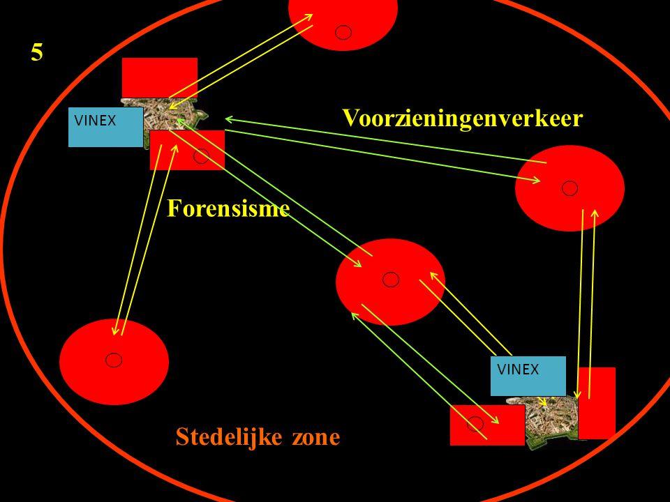 5 Forensisme Voorzieningenverkeer Stedelijke zone VINEX