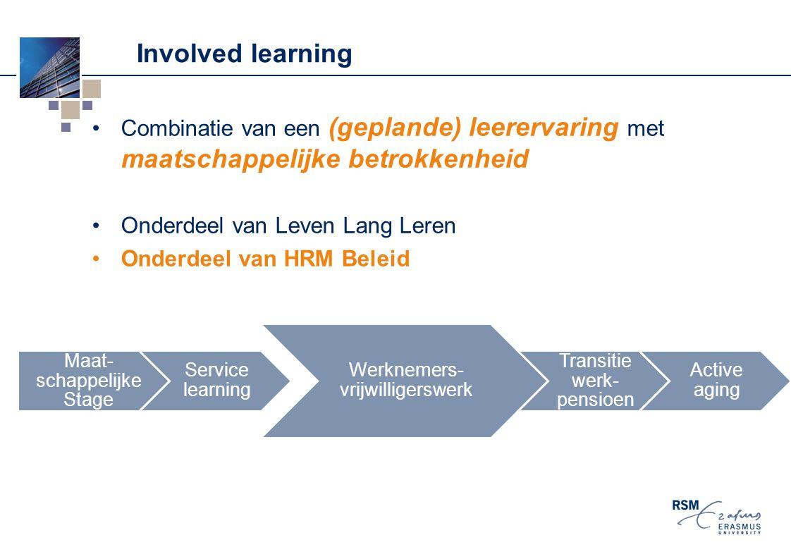 Involved learning Combinatie van een (geplande) leerervaring met maatschappelijke betrokkenheid Onderdeel van Leven Lang Leren Onderdeel van HRM Belei