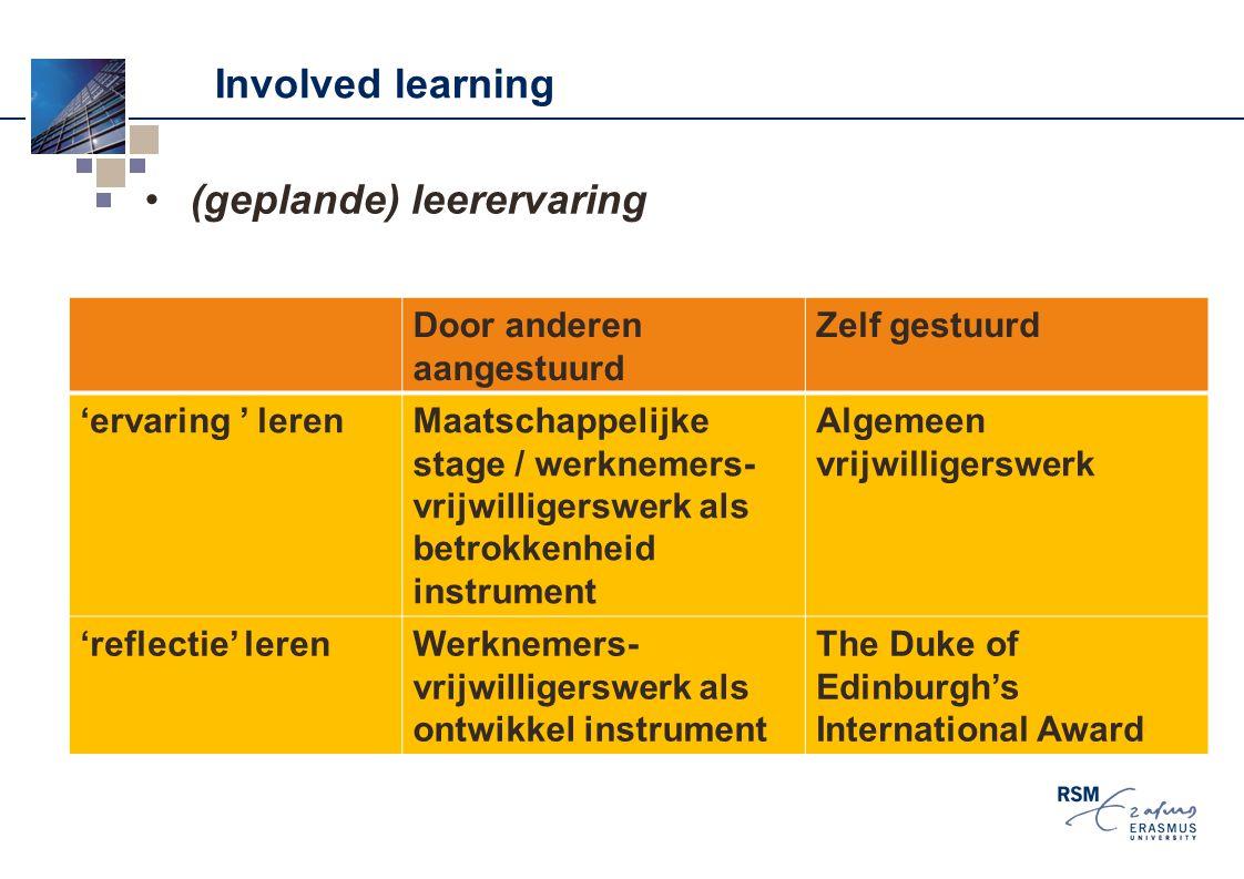 Involved learning (geplande) leerervaring Door anderen aangestuurd Zelf gestuurd 'ervaring ' lerenMaatschappelijke stage / werknemers- vrijwilligerswe