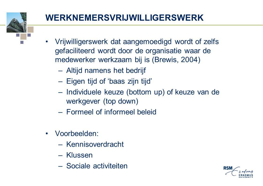 WERKNEMERSVRIJWILLIGERSWERK Vrijwilligerswerk dat aangemoedigd wordt of zelfs gefaciliteerd wordt door de organisatie waar de medewerker werkzaam bij