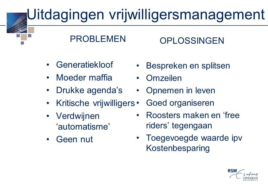 Uitdagingen vrijwilligersmanagement PROBLEMEN Generatiekloof Moeder maffia Drukke agenda's Kritische vrijwilligers Verdwijnen 'automatisme' Geen nut O