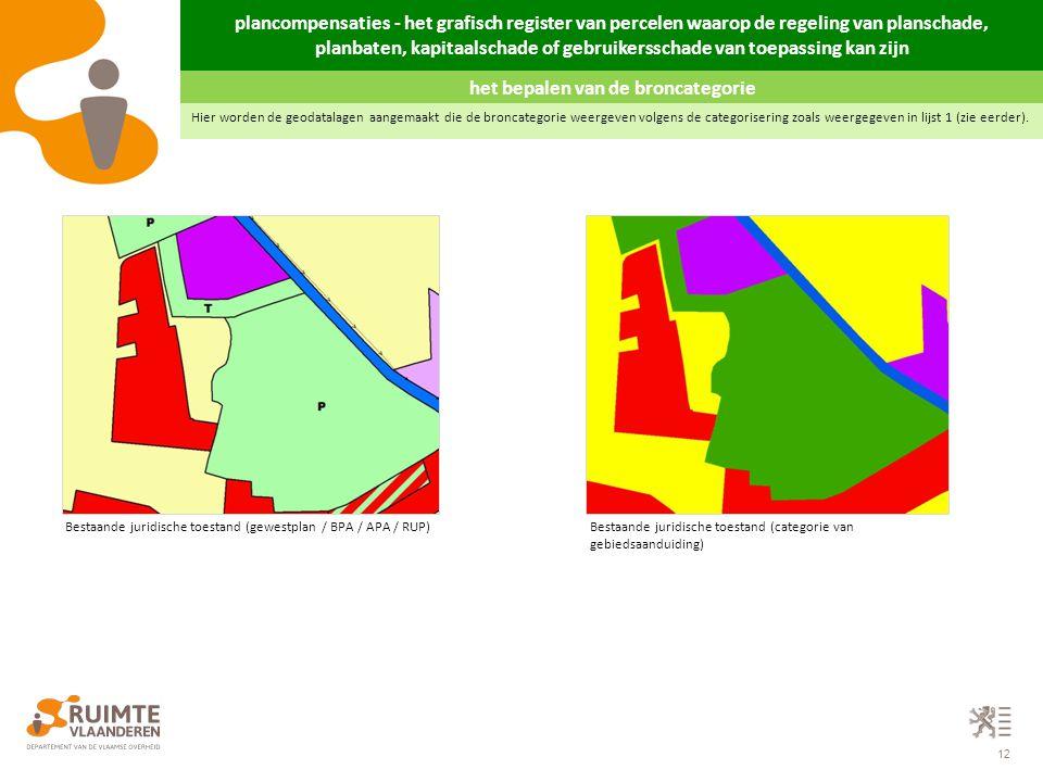12 het bepalen van de broncategorie Hier worden de geodatalagen aangemaakt die de broncategorie weergeven volgens de categorisering zoals weergegeven