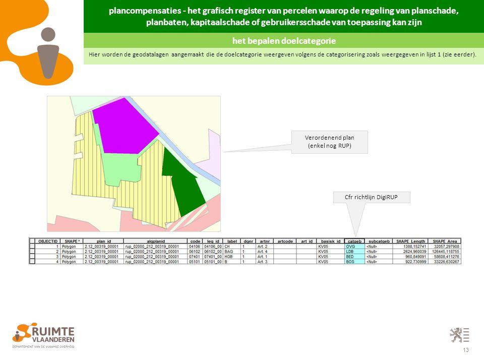 13 het bepalen doelcategorie Hier worden de geodatalagen aangemaakt die de doelcategorie weergeven volgens de categorisering zoals weergegeven in lijs