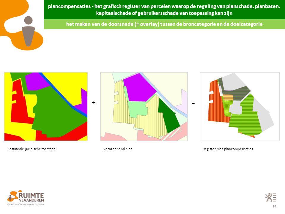 14 het maken van de doorsnede (= overlay) tussen de broncategorie en de doelcategorie plancompensaties - het grafisch register van percelen waarop de